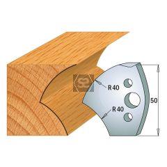 CMT Pr of Limitors 50x4mm Profile 550