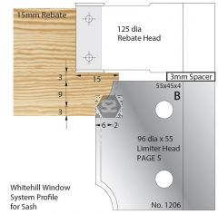 Set of Whitehill Cutters + Limiters Profile 1206