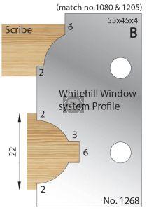 Whitehill Glazing Bar Cutters no.1268